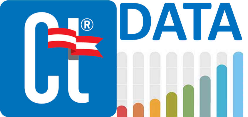 CT Open Data